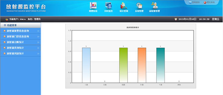 亚搏手机版_yabovip2010.手机版app下载各类别源用途统计柱状图