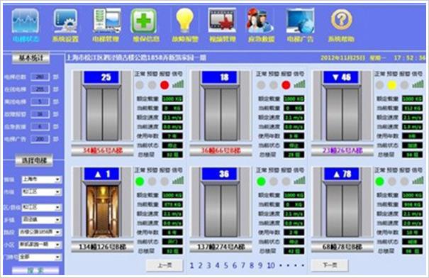 该系统通过安装在现场的采集器将电梯设备各运行数据、参数及故障的信号进行远程采集和分析,采集包括电梯运行、上行、下行、平层、开关门、安全回路、故障信号等。实现对电梯设备联网,做到电梯故障及时预警,电梯故障发生时第一时间将故障短信通知电梯维保人员,确保对电梯故障的及时响应和排除。  电梯远程监控系统网络框架