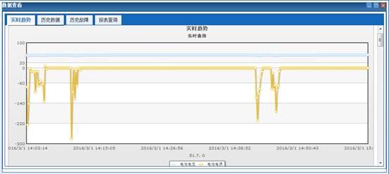 无锡软件公司经典案例——电池智能监控诊断平台